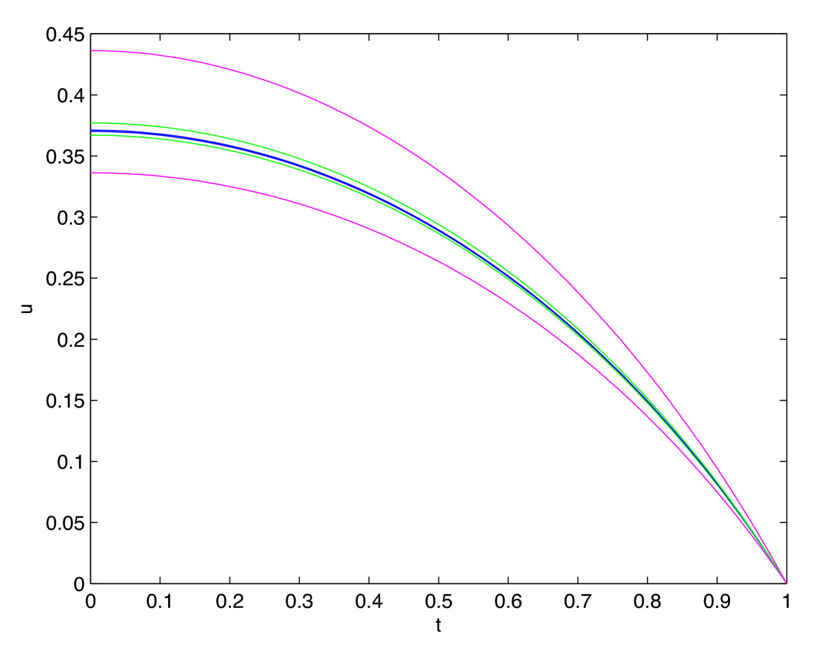 http://static-content.springer.com/image/art%3A10.1186%2F1687-2770-2014-127/MediaObjects/13661_2013_Article_736_Fig1_HTML.jpg