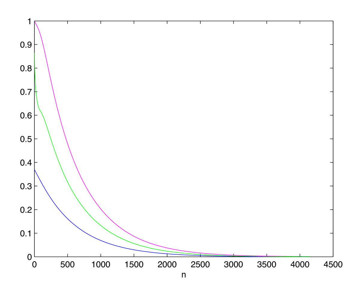 http://static-content.springer.com/image/art%3A10.1186%2F1687-2770-2014-127/MediaObjects/13661_2013_Article_736_Fig2_HTML.jpg