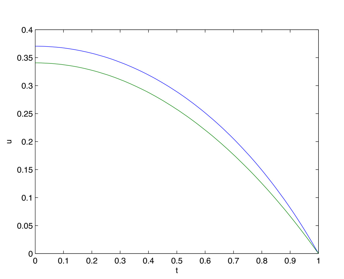 http://static-content.springer.com/image/art%3A10.1186%2F1687-2770-2014-127/MediaObjects/13661_2013_Article_736_Fig3_HTML.jpg