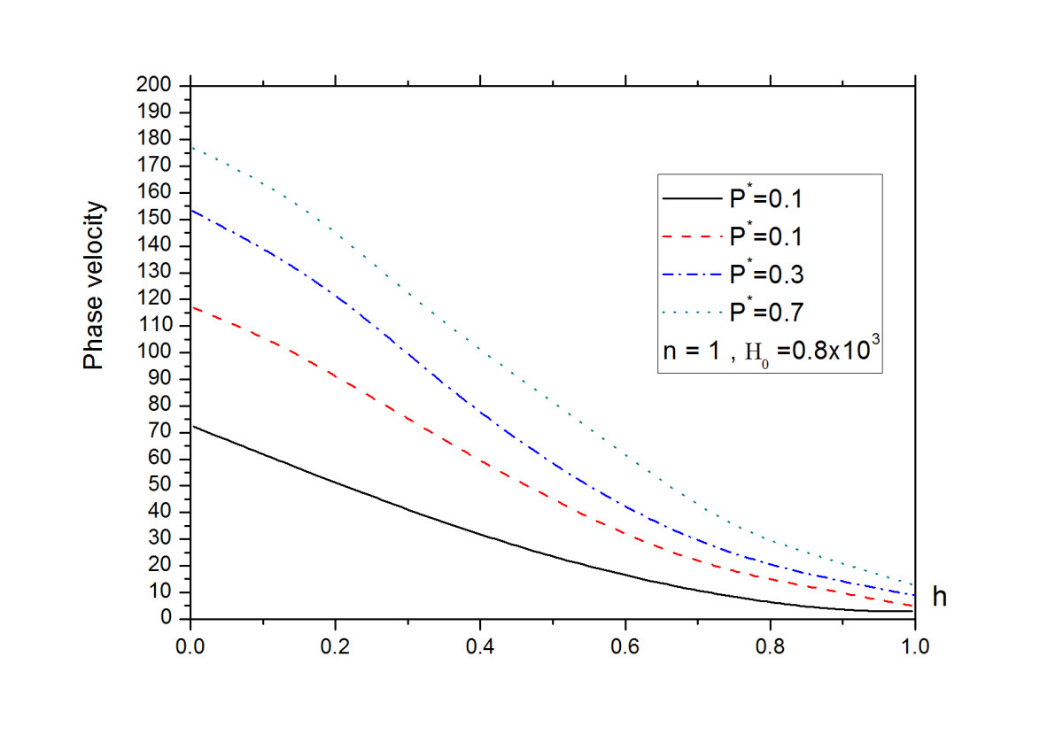 http://static-content.springer.com/image/art%3A10.1186%2F1687-2770-2014-135/MediaObjects/13661_2014_Article_739_Fig3_HTML.jpg