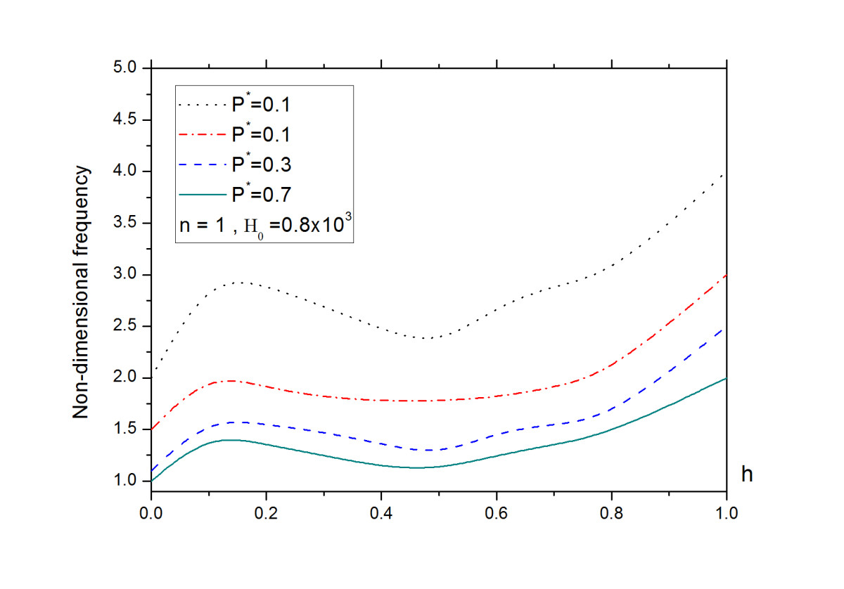 http://static-content.springer.com/image/art%3A10.1186%2F1687-2770-2014-135/MediaObjects/13661_2014_Article_739_Fig4_HTML.jpg