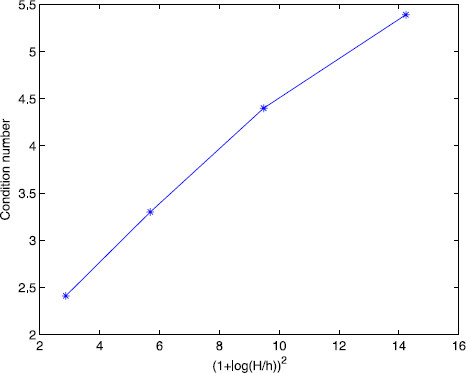 http://static-content.springer.com/image/art%3A10.1186%2F1687-2770-2014-79/MediaObjects/13661_2014_Article_707_Fig2_HTML.jpg