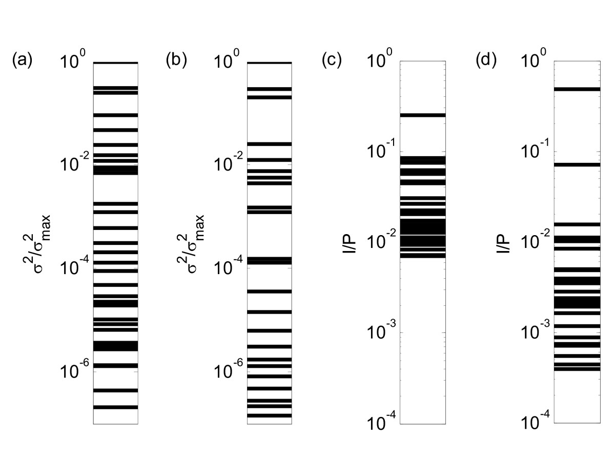 http://static-content.springer.com/image/art%3A10.1186%2F1687-4153-2011-2/MediaObjects/13637_2010_Article_2_Fig6_HTML.jpg