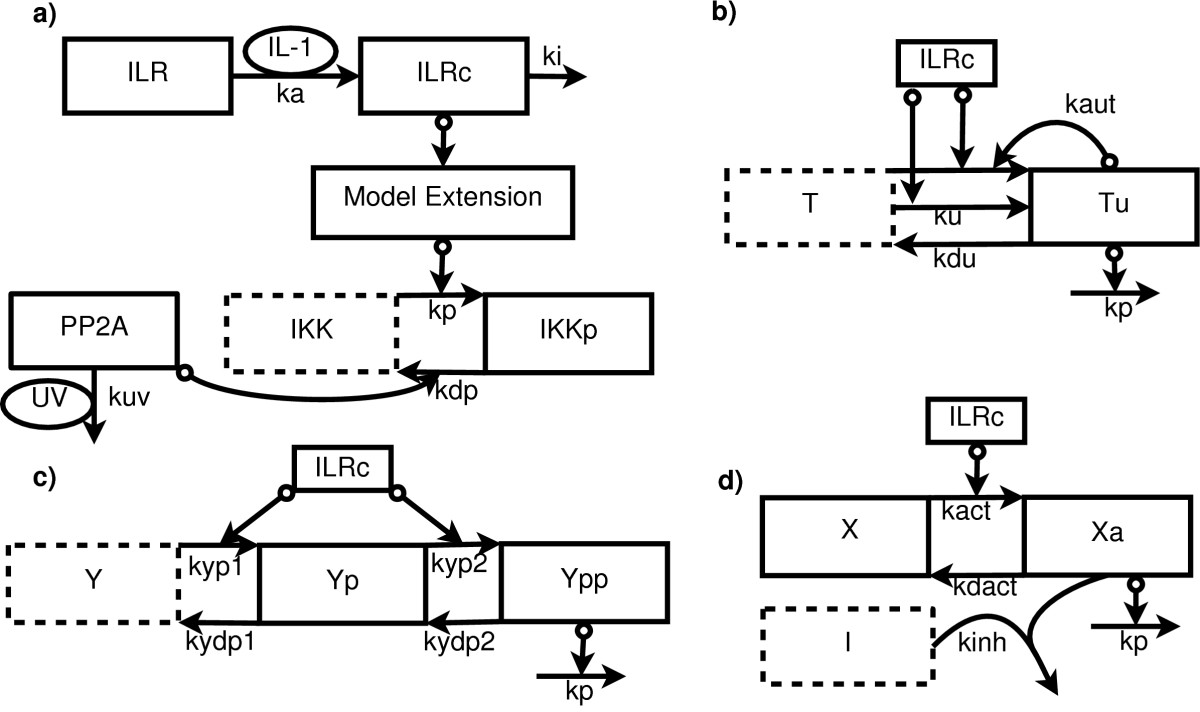 http://static-content.springer.com/image/art%3A10.1186%2F1687-4153-2011-3/MediaObjects/13637_2010_Article_3_Fig2_HTML.jpg