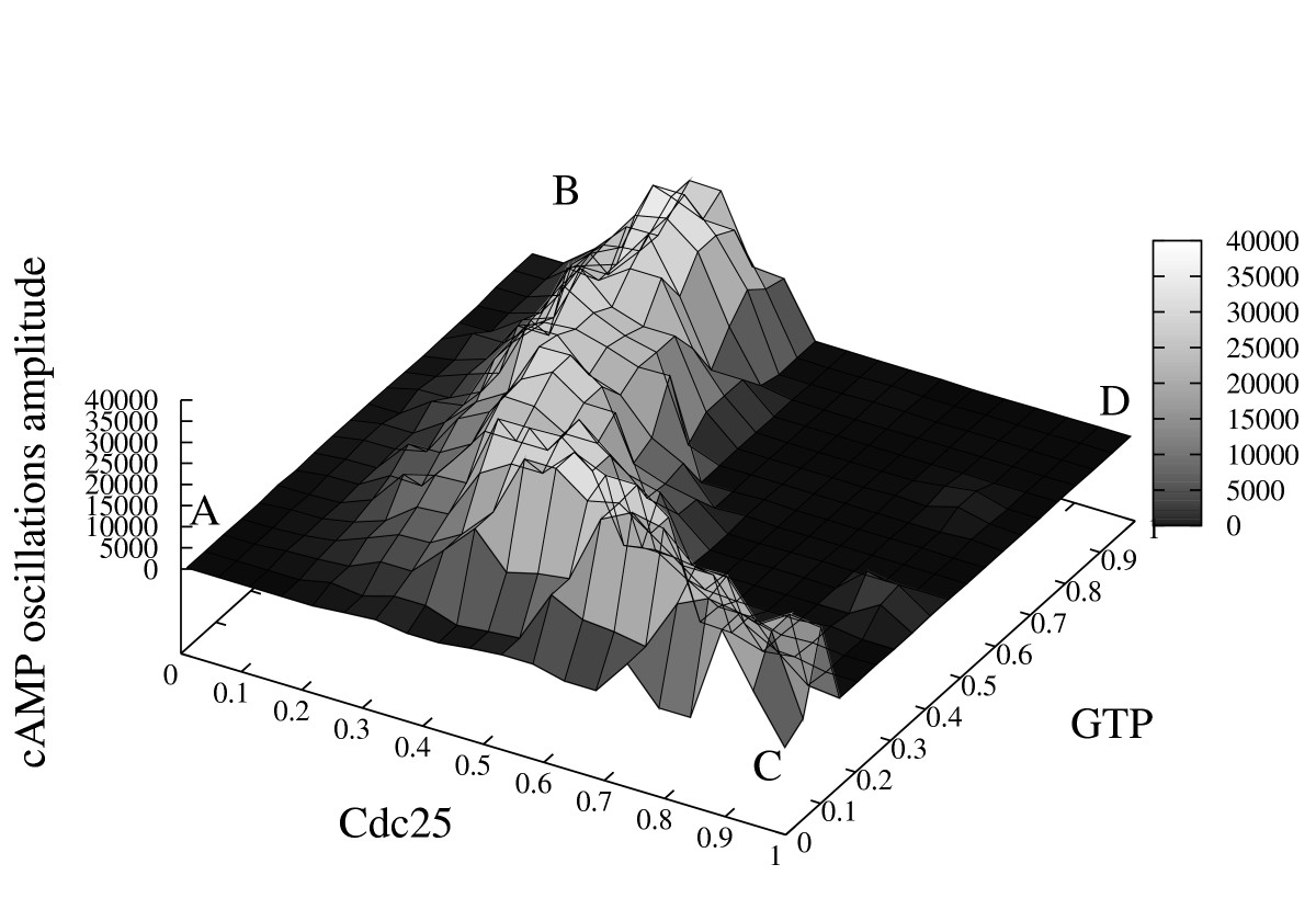 http://static-content.springer.com/image/art%3A10.1186%2F1687-4153-2012-10/MediaObjects/13637_2012_Article_15_Fig15_HTML.jpg