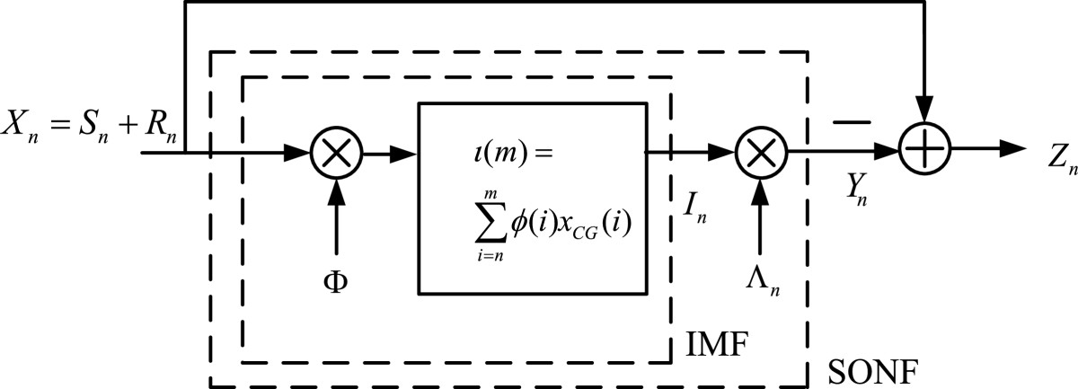 http://static-content.springer.com/image/art%3A10.1186%2F1687-4153-2012-12/MediaObjects/13637_2012_Article_21_Fig2_HTML.jpg