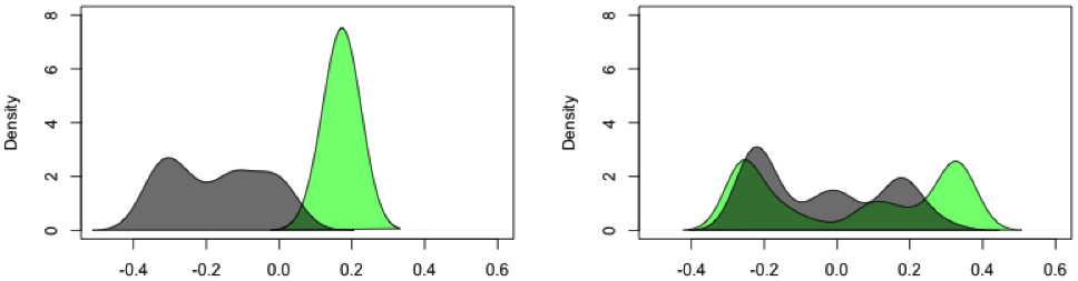 http://static-content.springer.com/image/art%3A10.1186%2F1687-4153-2012-15/MediaObjects/13637_2012_Article_23_Fig1_HTML.jpg