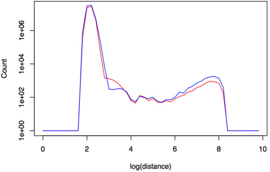 http://static-content.springer.com/image/art%3A10.1186%2F1687-4153-2012-15/MediaObjects/13637_2012_Article_23_Fig3_HTML.jpg