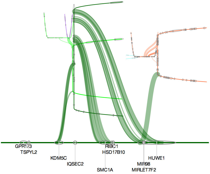 http://static-content.springer.com/image/art%3A10.1186%2F1687-4153-2012-15/MediaObjects/13637_2012_Article_23_Fig5_HTML.jpg