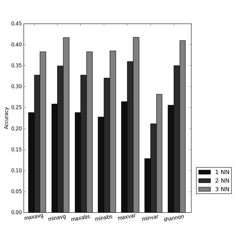 http://static-content.springer.com/image/art%3A10.1186%2F1687-4153-2012-2/MediaObjects/13637_2012_Article_10_Fig2_HTML.jpg