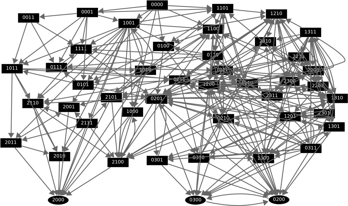 http://static-content.springer.com/image/art%3A10.1186%2F1687-4153-2012-5/MediaObjects/13637_2011_Article_13_Fig7_HTML.jpg