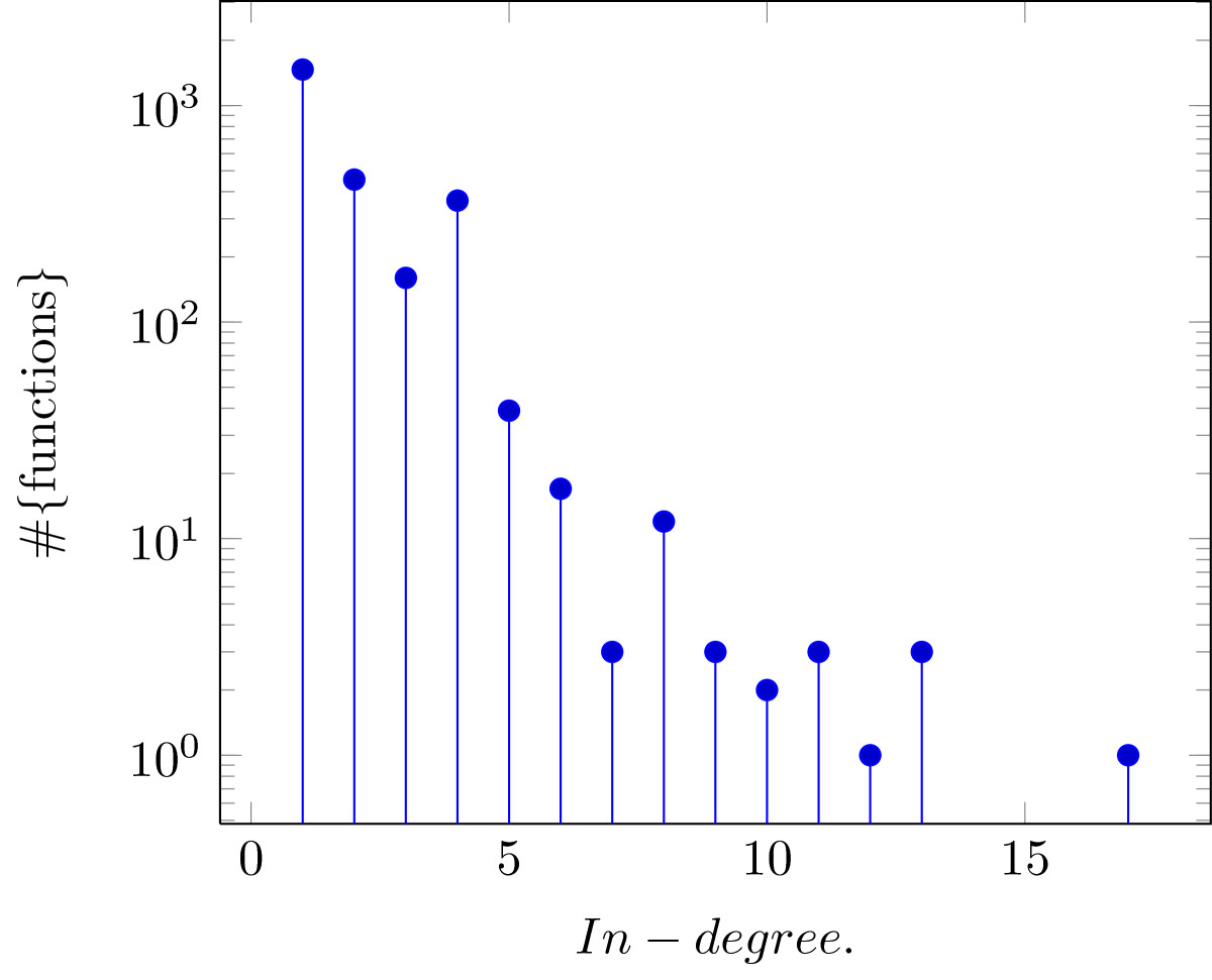 http://static-content.springer.com/image/art%3A10.1186%2F1687-4153-2013-1/MediaObjects/13637_2012_Article_25_Fig3_HTML.jpg