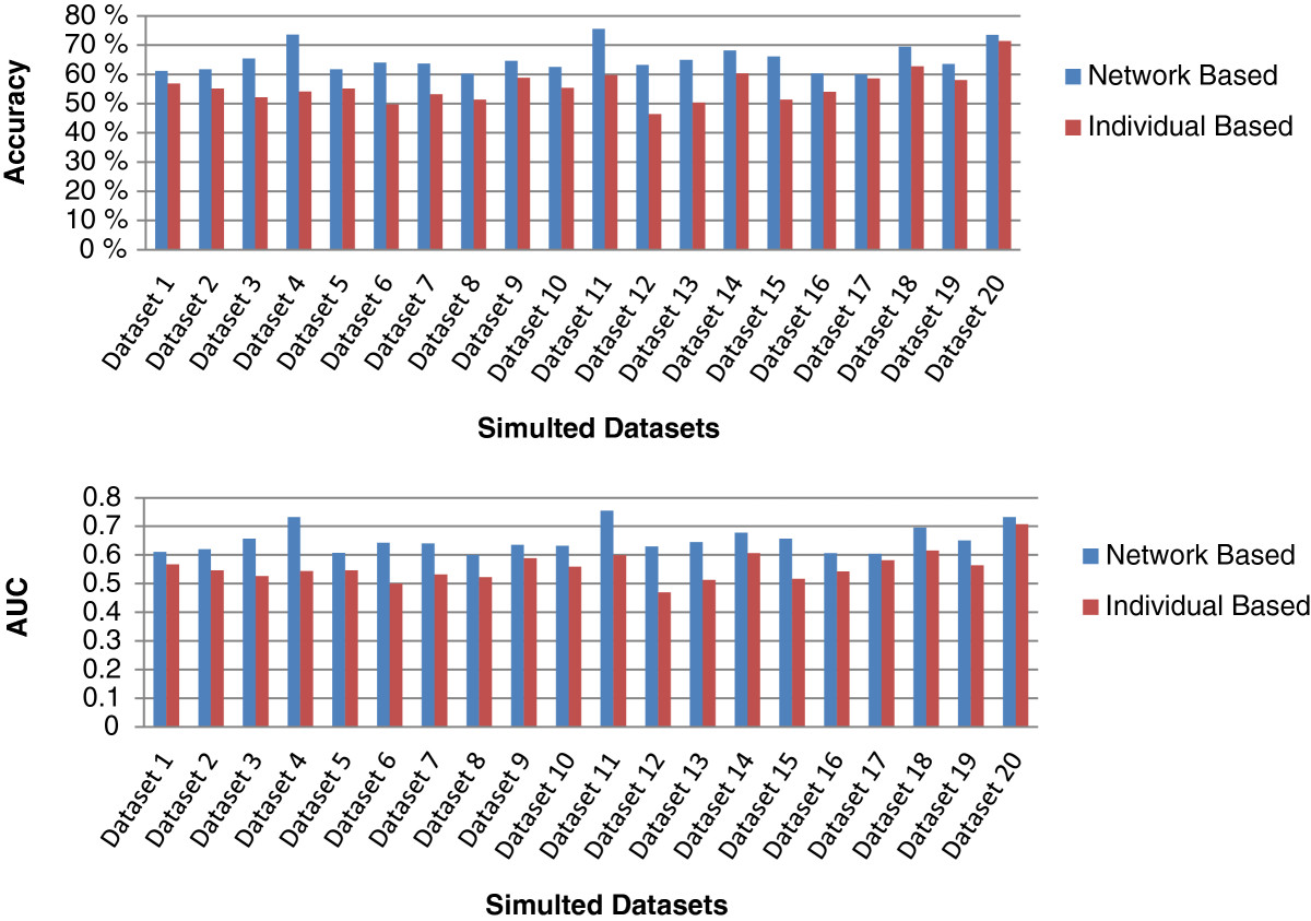 http://static-content.springer.com/image/art%3A10.1186%2F1687-4153-2013-12/MediaObjects/13637_2013_Article_37_Fig1_HTML.jpg
