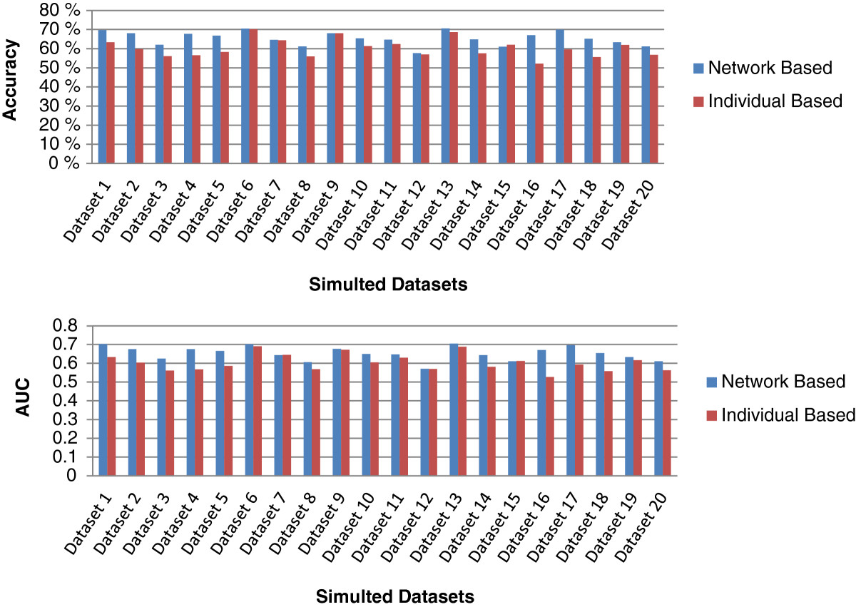http://static-content.springer.com/image/art%3A10.1186%2F1687-4153-2013-12/MediaObjects/13637_2013_Article_37_Fig2_HTML.jpg
