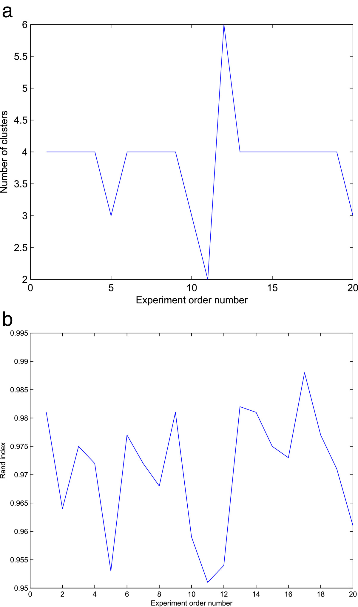http://static-content.springer.com/image/art%3A10.1186%2F1687-4153-2013-5/MediaObjects/13637_2012_Article_31_Fig4_HTML.jpg
