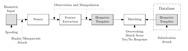 http://static-content.springer.com/image/art%3A10.1186%2F1687-417X-2011-3/MediaObjects/13635_2011_6_Fig18_HTML.jpg