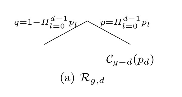 http://static-content.springer.com/image/art%3A10.1186%2F1687-417X-2012-2/MediaObjects/13635_2011_8_Fig10_HTML.jpg