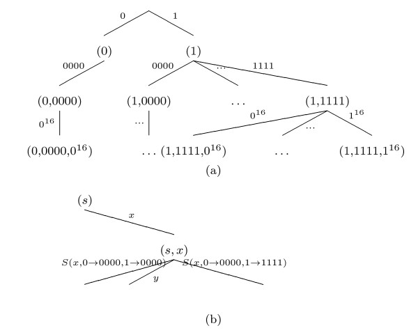 http://static-content.springer.com/image/art%3A10.1186%2F1687-417X-2012-2/MediaObjects/13635_2011_8_Fig8_HTML.jpg