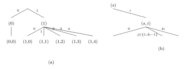 http://static-content.springer.com/image/art%3A10.1186%2F1687-417X-2012-2/MediaObjects/13635_2011_8_Fig9_HTML.jpg