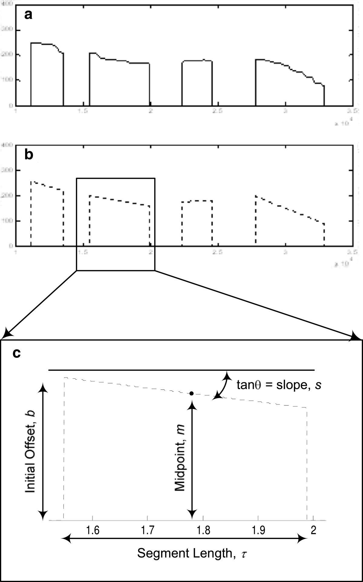 http://static-content.springer.com/image/art%3A10.1186%2F1687-4722-2013-19/MediaObjects/13636_2012_Article_88_Fig3_HTML.jpg