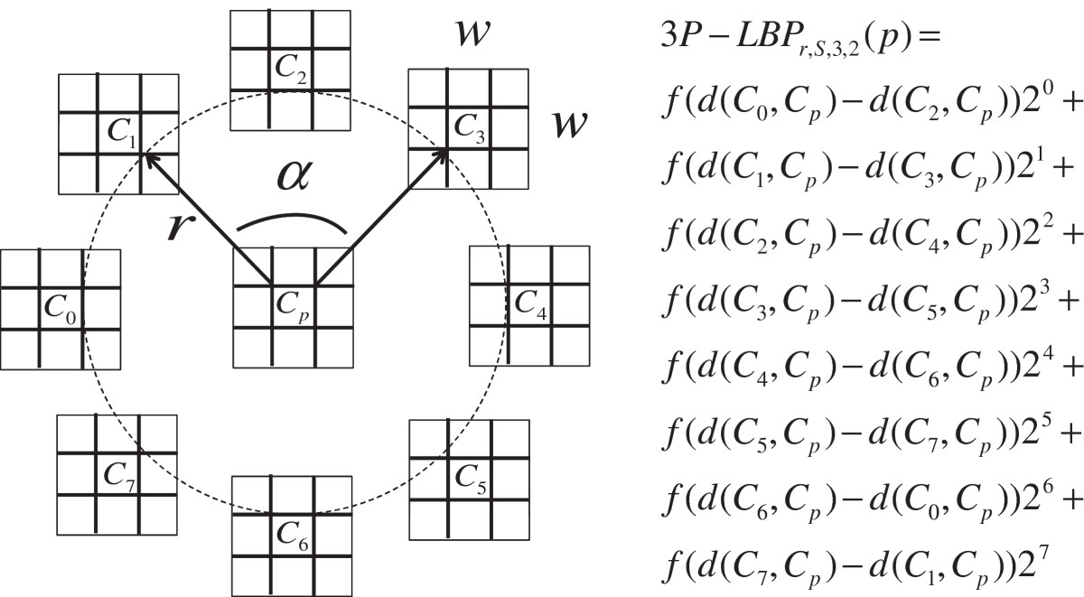 http://static-content.springer.com/image/art%3A10.1186%2F1687-5281-2013-36/MediaObjects/13640_2012_Article_74_Fig1_HTML.jpg