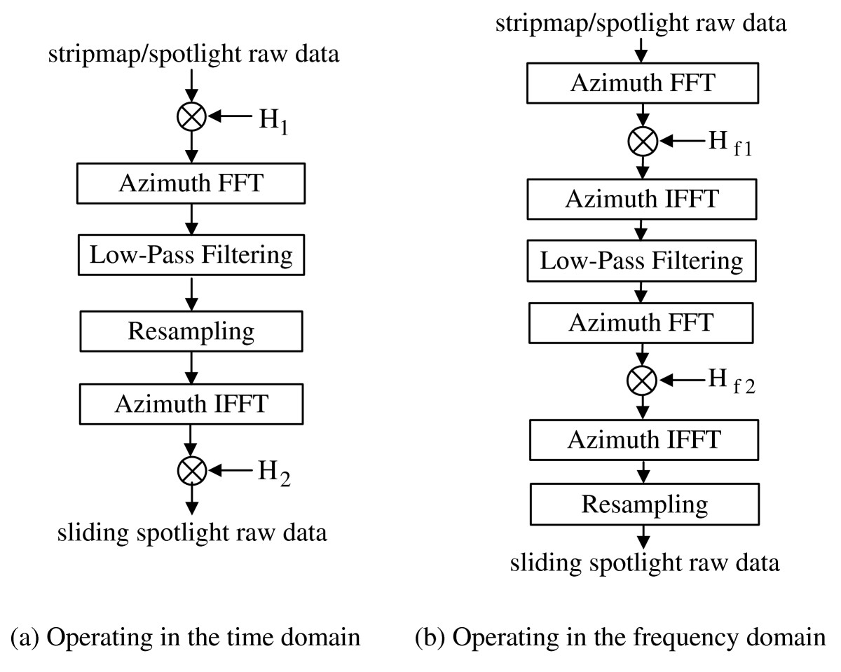 http://static-content.springer.com/image/art%3A10.1186%2F1687-6180-2011-52/MediaObjects/13634_2010_Article_50_Fig4_HTML.jpg