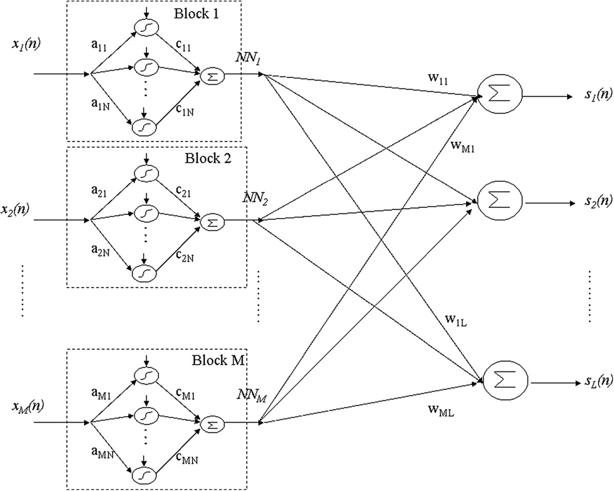 http://static-content.springer.com/image/art%3A10.1186%2F1687-6180-2012-179/MediaObjects/13634_2011_Article_380_Fig2_HTML.jpg