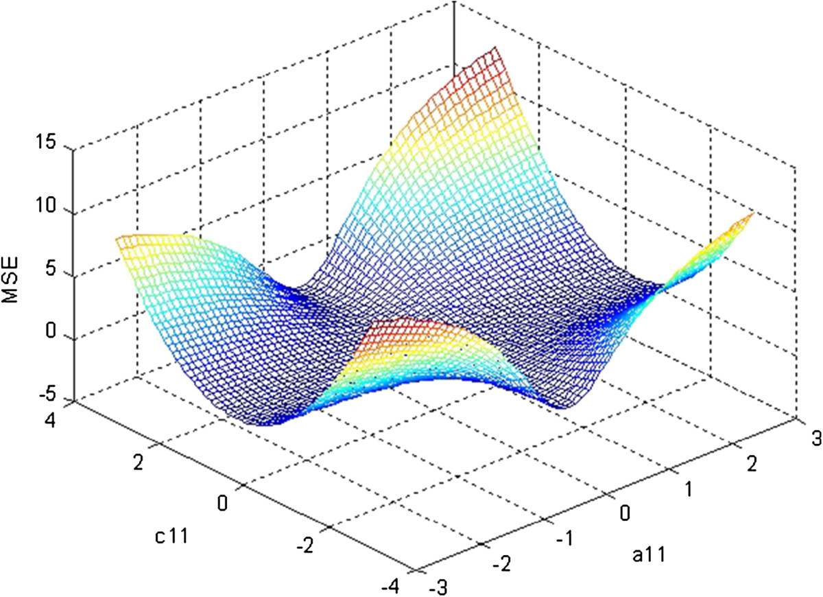 http://static-content.springer.com/image/art%3A10.1186%2F1687-6180-2012-179/MediaObjects/13634_2011_Article_380_Fig9_HTML.jpg