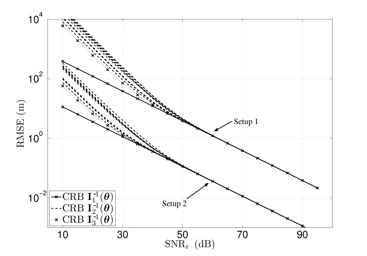 http://static-content.springer.com/image/art%3A10.1186%2F1687-6180-2012-19/MediaObjects/13634_2011_Article_181_Fig3_HTML.jpg