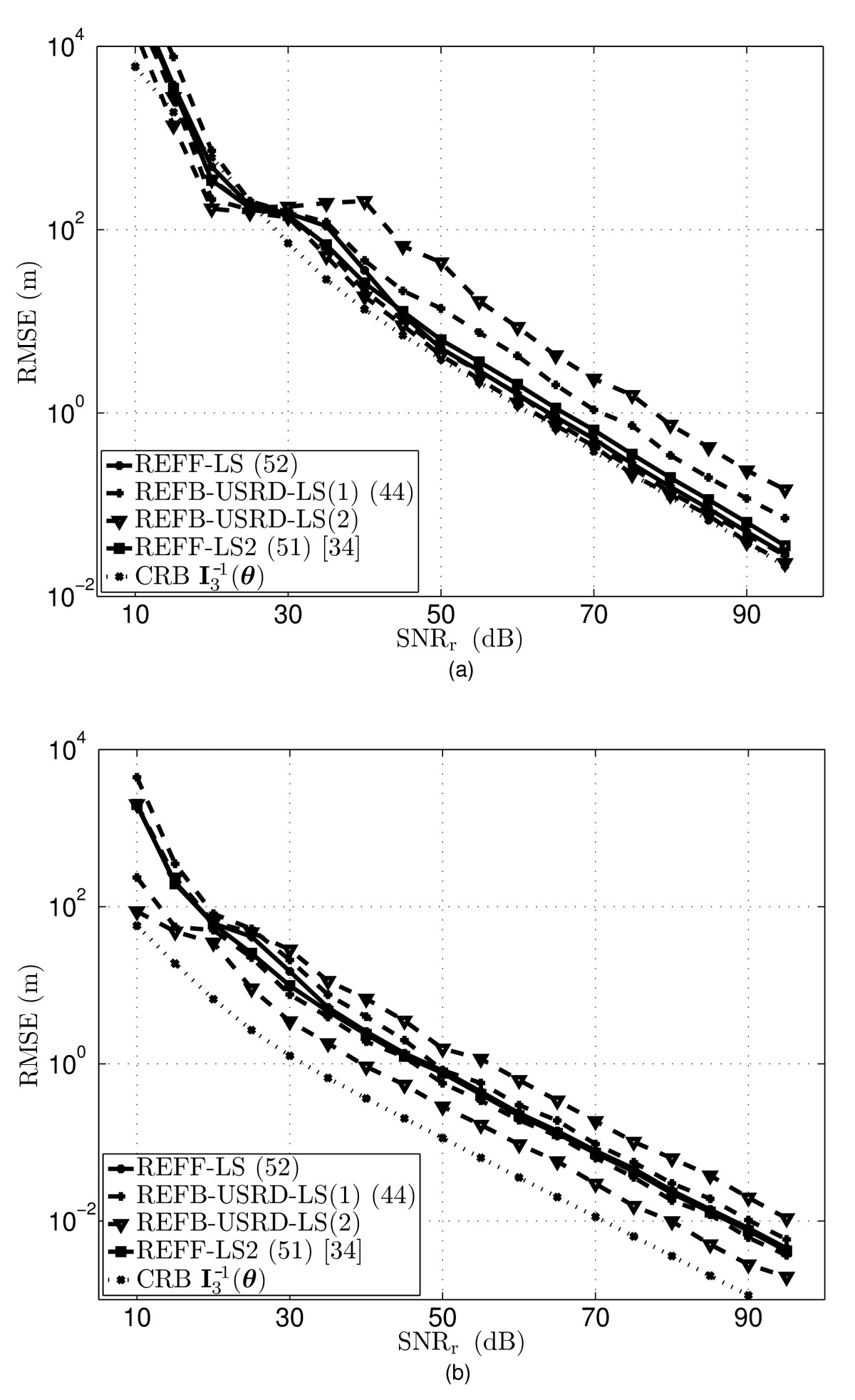 http://static-content.springer.com/image/art%3A10.1186%2F1687-6180-2012-19/MediaObjects/13634_2011_Article_181_Fig5_HTML.jpg