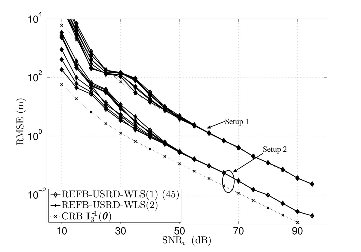 http://static-content.springer.com/image/art%3A10.1186%2F1687-6180-2012-19/MediaObjects/13634_2011_Article_181_Fig6_HTML.jpg
