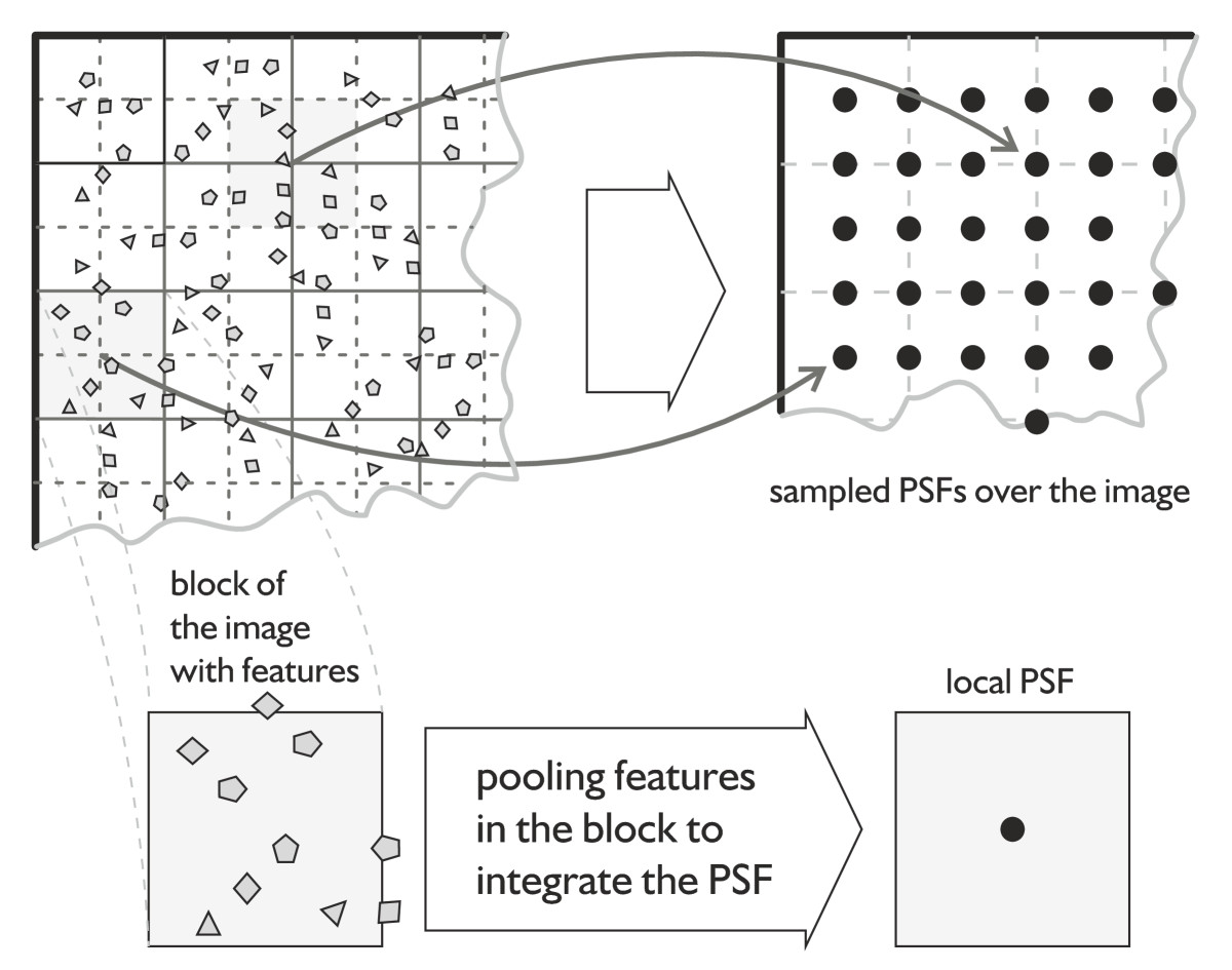 http://static-content.springer.com/image/art%3A10.1186%2F1687-6180-2012-193/MediaObjects/13634_2012_Article_299_Fig1_HTML.jpg