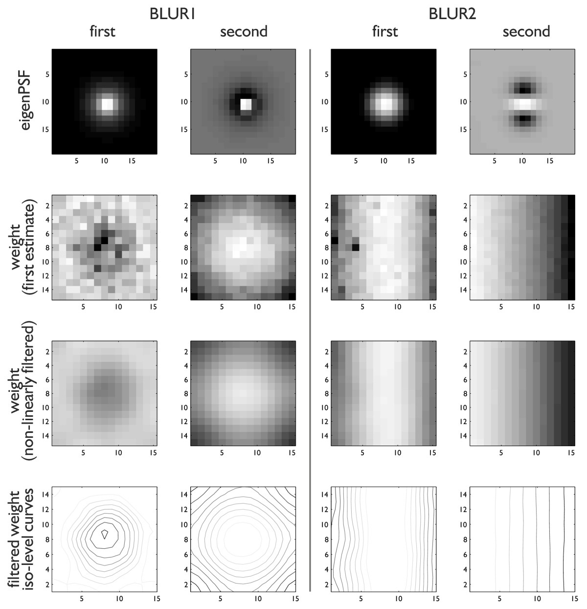 http://static-content.springer.com/image/art%3A10.1186%2F1687-6180-2012-193/MediaObjects/13634_2012_Article_299_Fig6_HTML.jpg