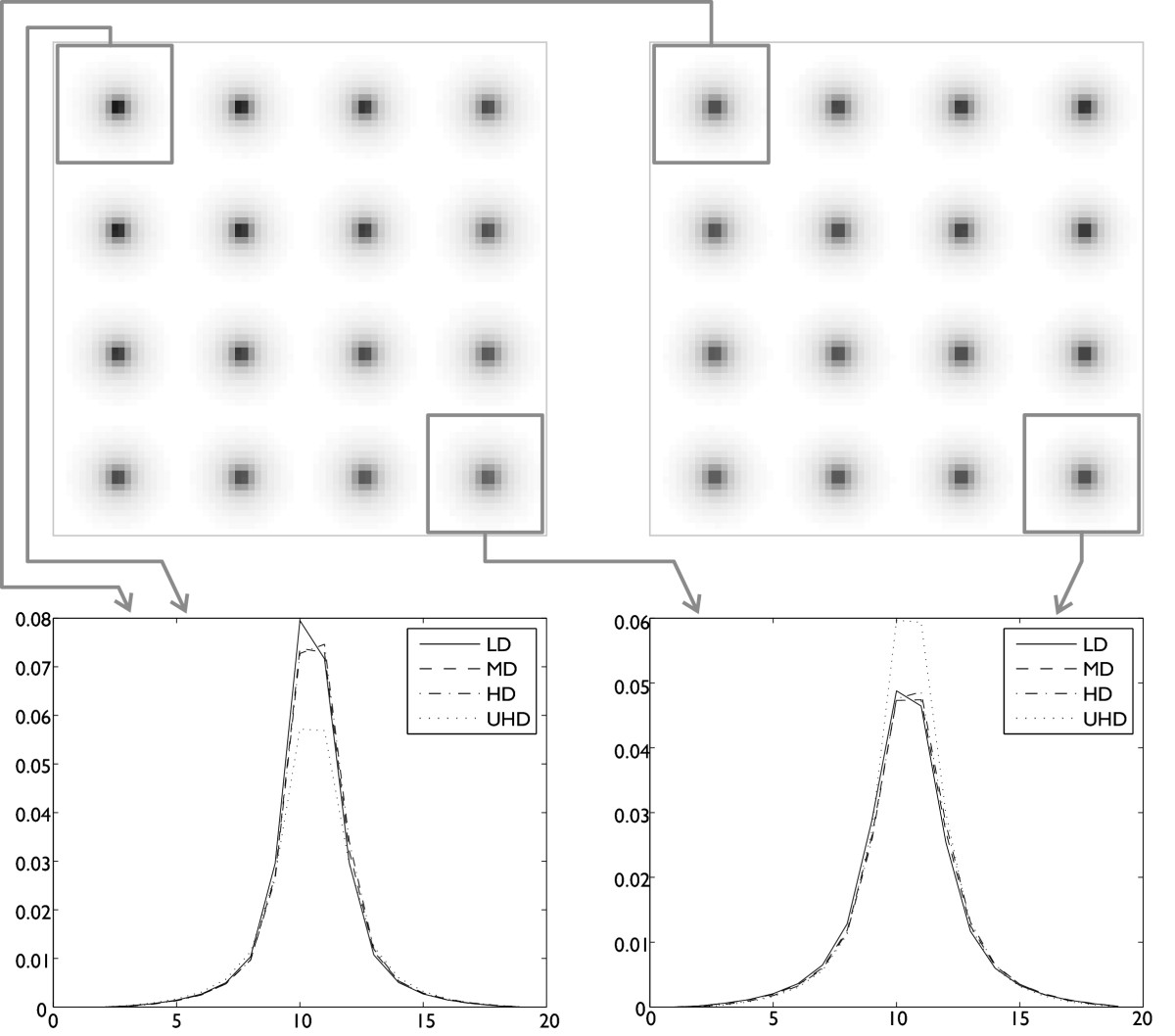http://static-content.springer.com/image/art%3A10.1186%2F1687-6180-2012-193/MediaObjects/13634_2012_Article_299_Fig9_HTML.jpg