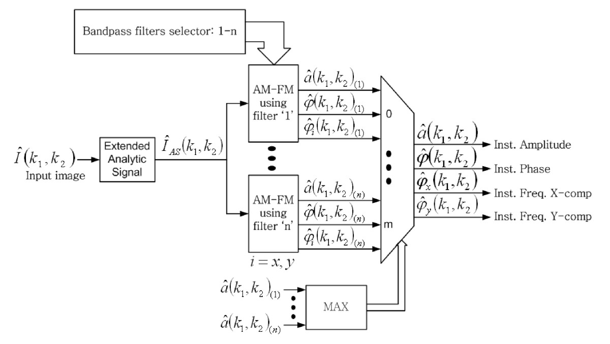http://static-content.springer.com/image/art%3A10.1186%2F1687-6180-2012-23/MediaObjects/13634_2011_Article_158_Fig1_HTML.jpg