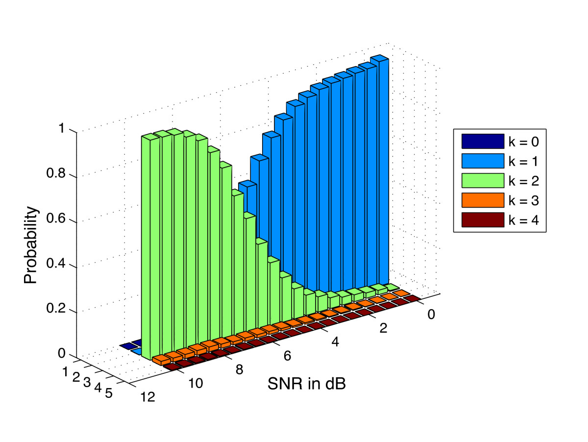 http://static-content.springer.com/image/art%3A10.1186%2F1687-6180-2012-44/MediaObjects/13634_2011_Article_429_Fig21_HTML.jpg