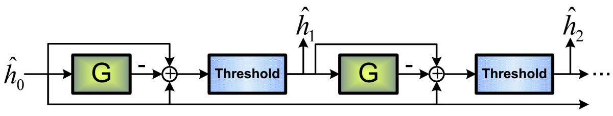 http://static-content.springer.com/image/art%3A10.1186%2F1687-6180-2012-44/MediaObjects/13634_2011_Article_429_Fig27_HTML.jpg