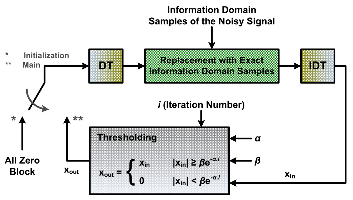 http://static-content.springer.com/image/art%3A10.1186%2F1687-6180-2012-44/MediaObjects/13634_2011_Article_429_Fig9_HTML.jpg