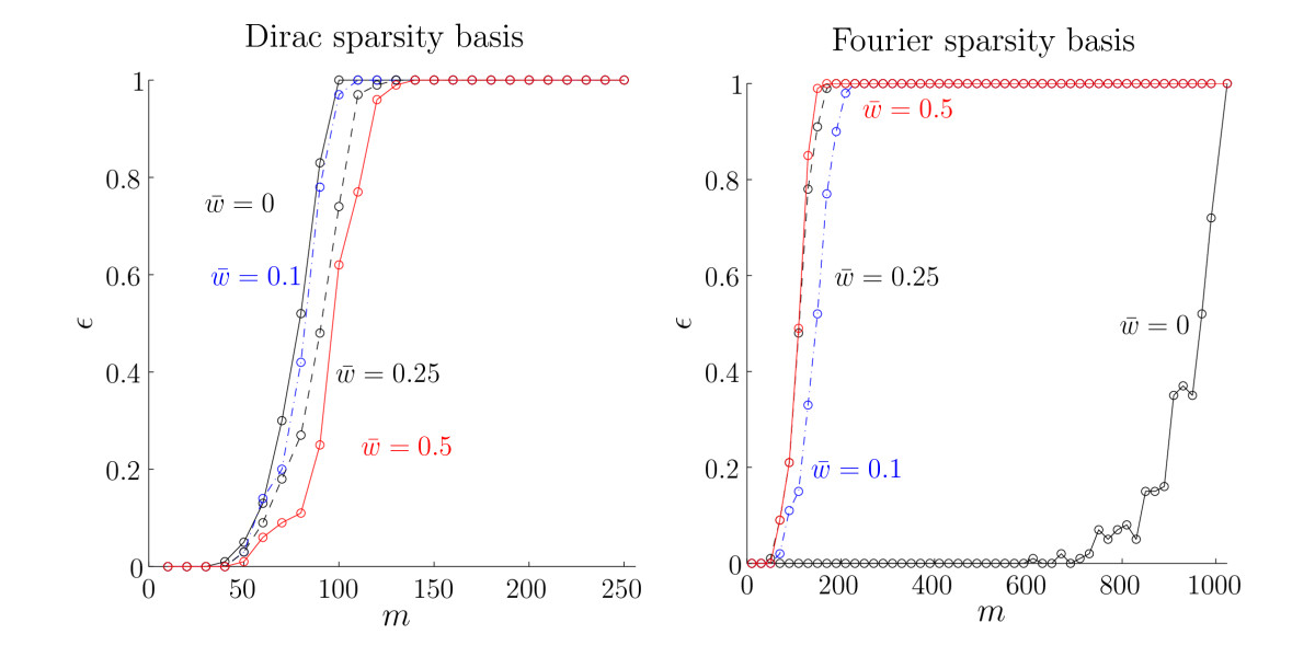 http://static-content.springer.com/image/art%3A10.1186%2F1687-6180-2012-6/MediaObjects/13634_2011_Article_229_Fig4_HTML.jpg