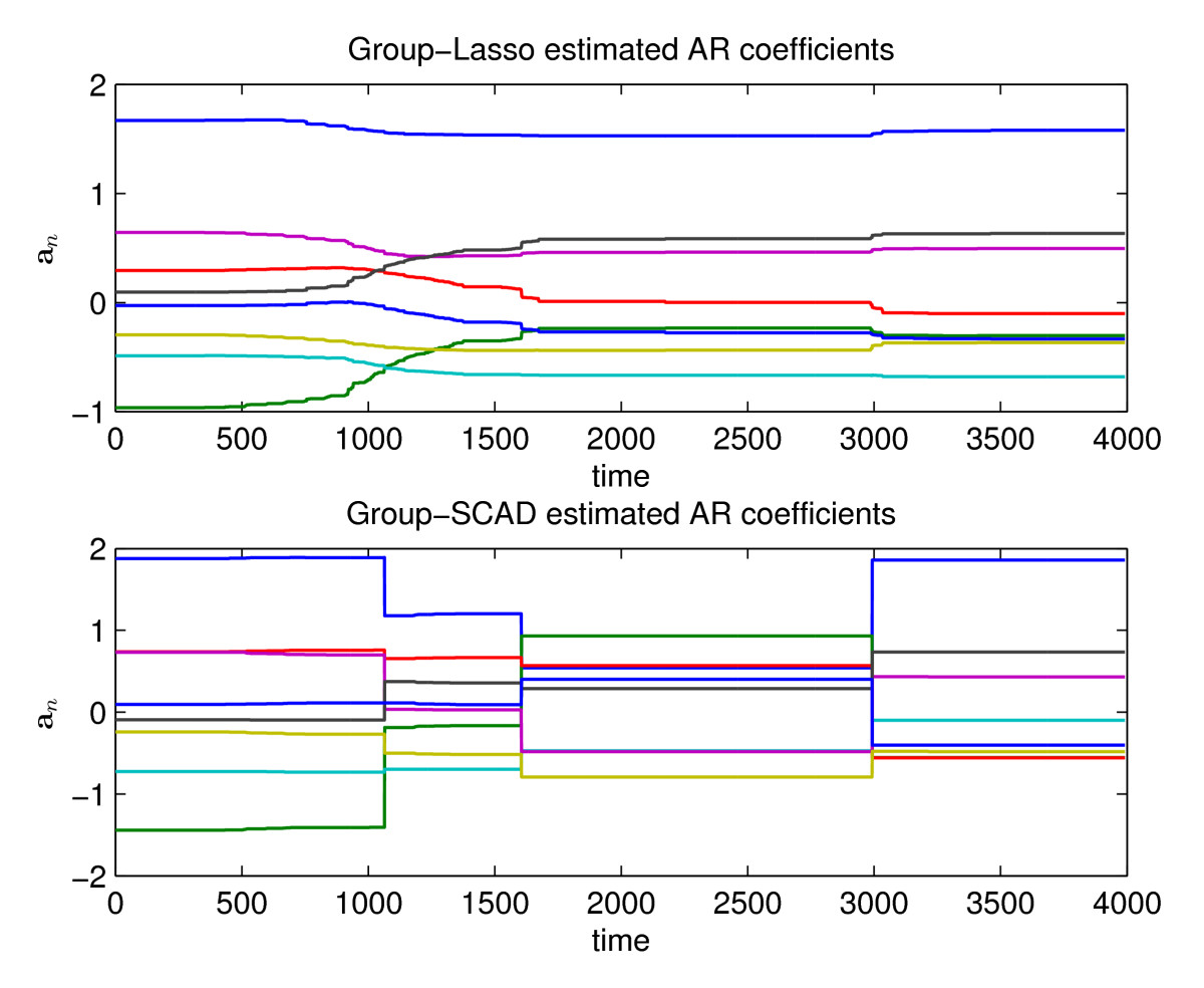 http://static-content.springer.com/image/art%3A10.1186%2F1687-6180-2012-70/MediaObjects/13634_2011_Article_224_Fig10_HTML.jpg