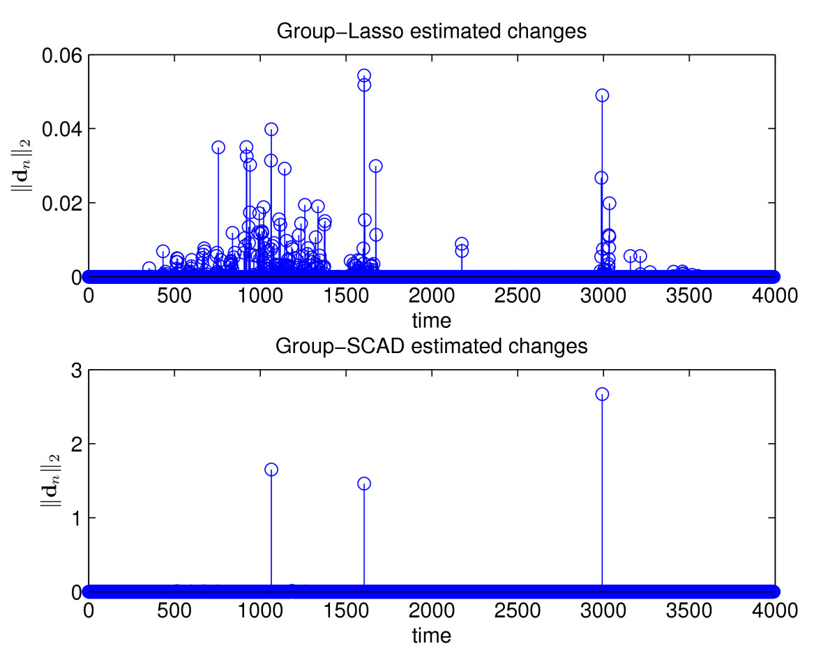 http://static-content.springer.com/image/art%3A10.1186%2F1687-6180-2012-70/MediaObjects/13634_2011_Article_224_Fig11_HTML.jpg