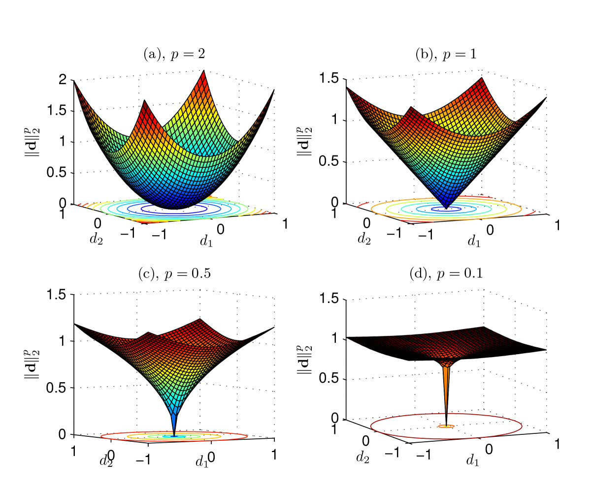 http://static-content.springer.com/image/art%3A10.1186%2F1687-6180-2012-70/MediaObjects/13634_2011_Article_224_Fig1_HTML.jpg