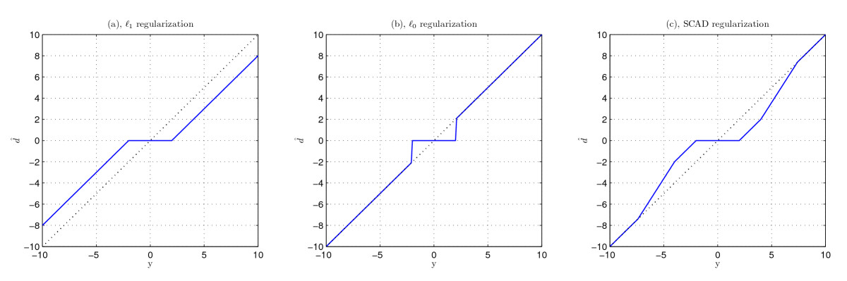 http://static-content.springer.com/image/art%3A10.1186%2F1687-6180-2012-70/MediaObjects/13634_2011_Article_224_Fig2_HTML.jpg