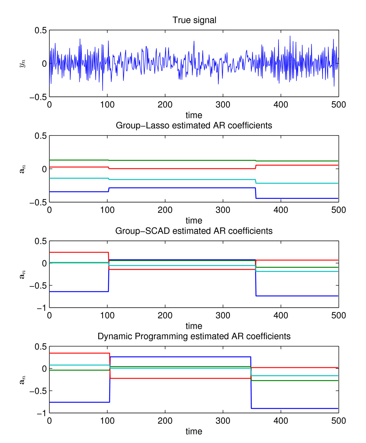 http://static-content.springer.com/image/art%3A10.1186%2F1687-6180-2012-70/MediaObjects/13634_2011_Article_224_Fig4_HTML.jpg
