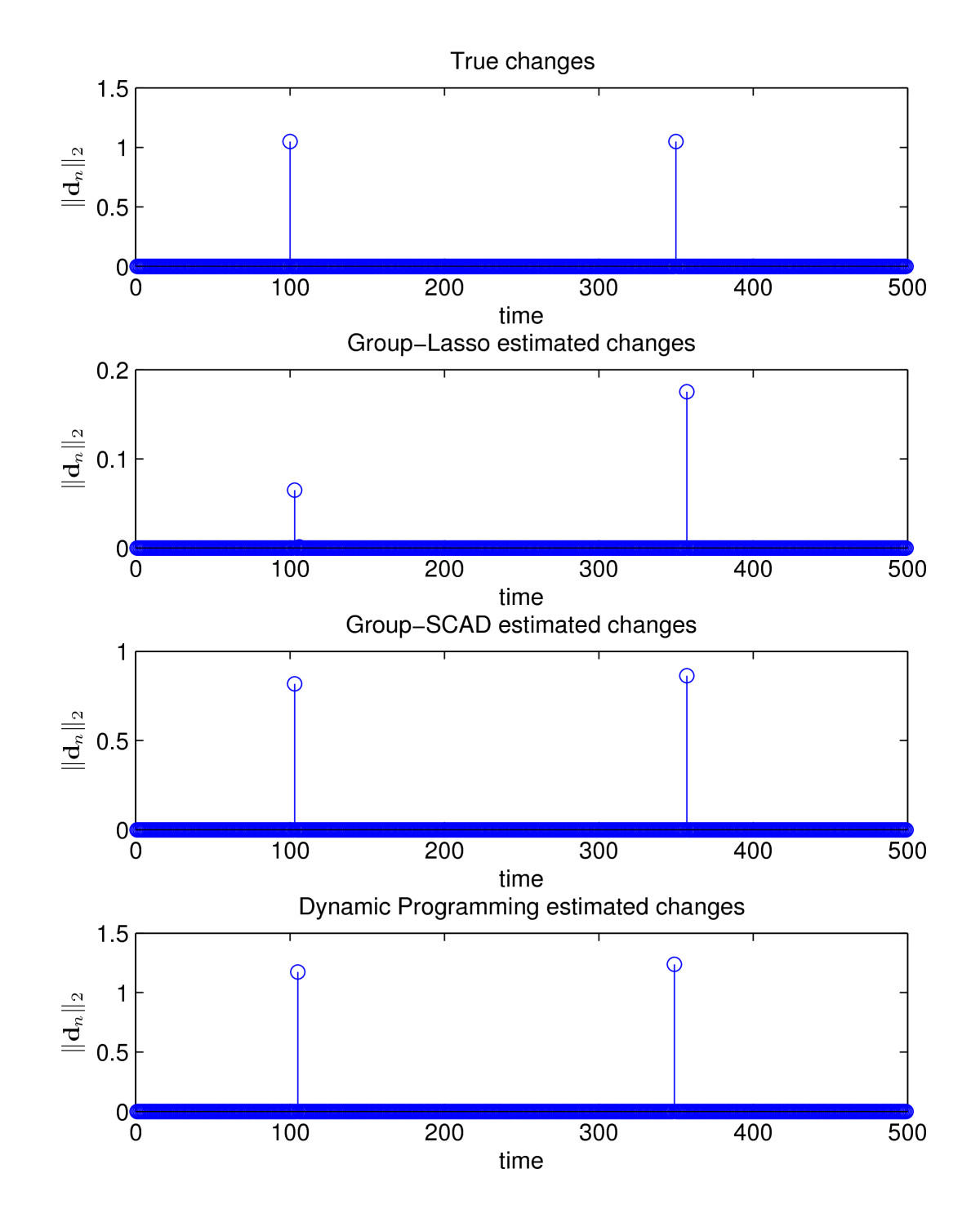 http://static-content.springer.com/image/art%3A10.1186%2F1687-6180-2012-70/MediaObjects/13634_2011_Article_224_Fig5_HTML.jpg