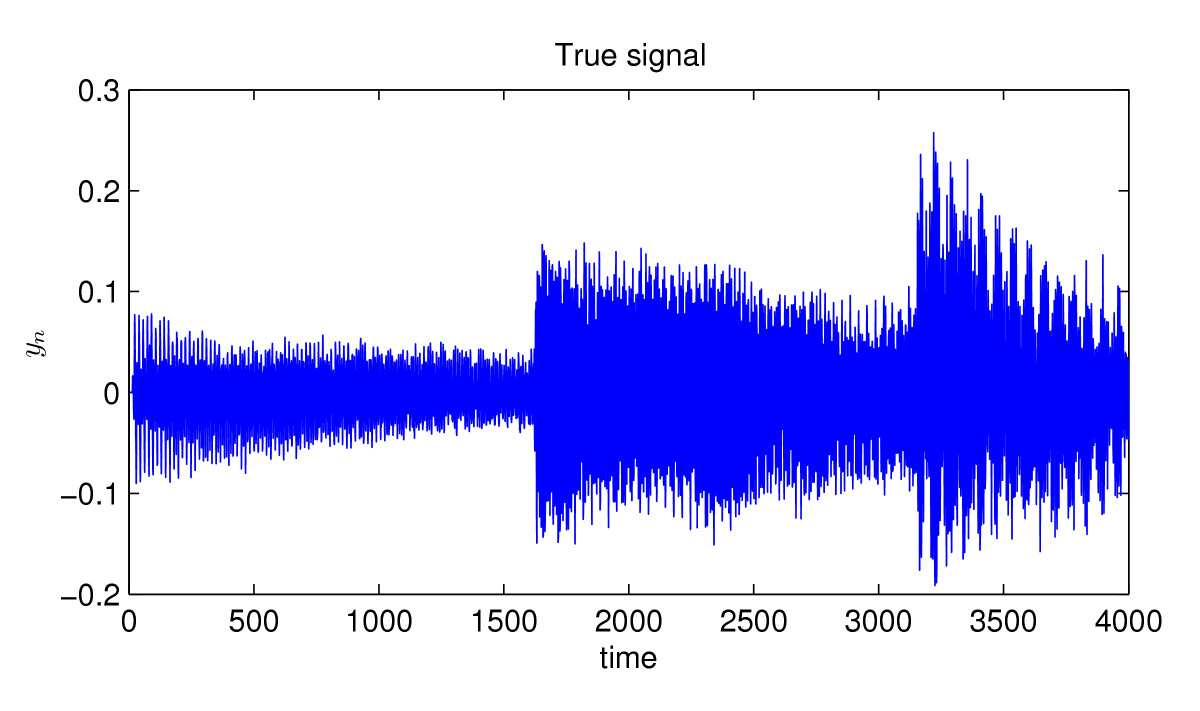 http://static-content.springer.com/image/art%3A10.1186%2F1687-6180-2012-70/MediaObjects/13634_2011_Article_224_Fig6_HTML.jpg