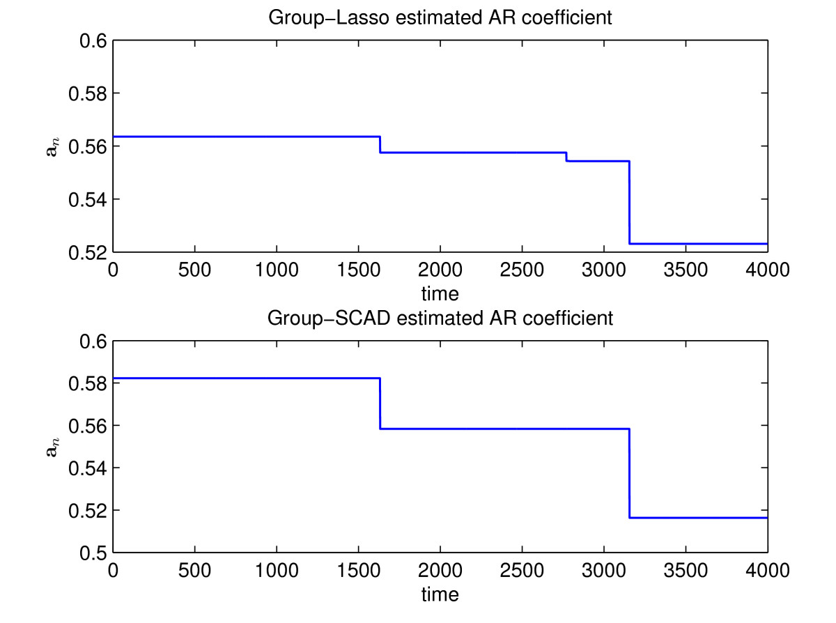 http://static-content.springer.com/image/art%3A10.1186%2F1687-6180-2012-70/MediaObjects/13634_2011_Article_224_Fig7_HTML.jpg