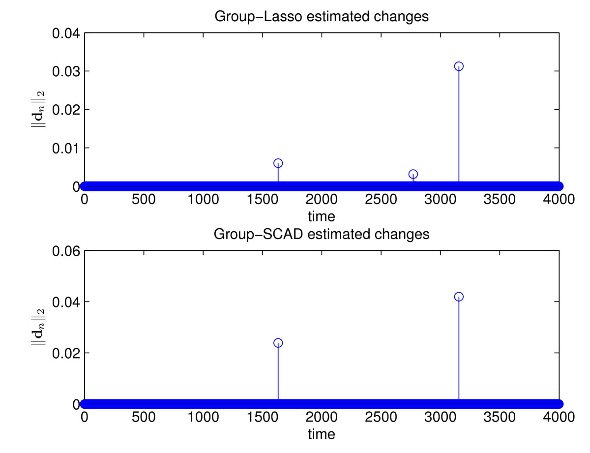 http://static-content.springer.com/image/art%3A10.1186%2F1687-6180-2012-70/MediaObjects/13634_2011_Article_224_Fig8_HTML.jpg