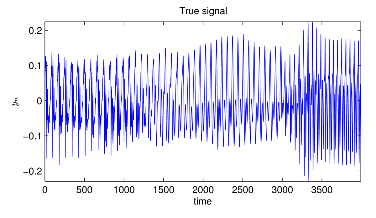 http://static-content.springer.com/image/art%3A10.1186%2F1687-6180-2012-70/MediaObjects/13634_2011_Article_224_Fig9_HTML.jpg