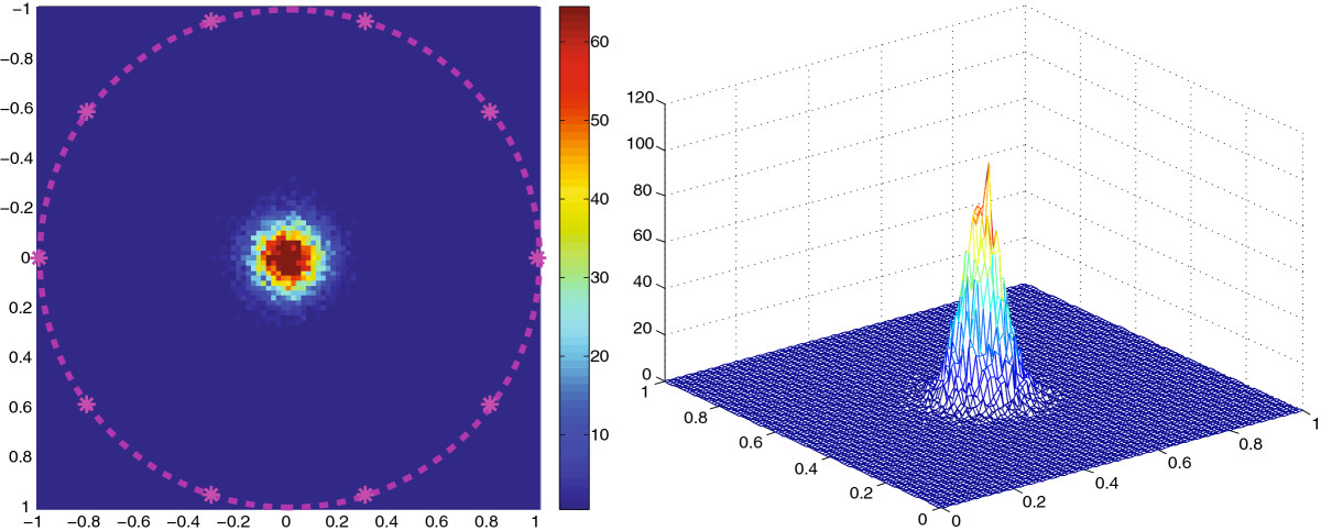 http://static-content.springer.com/image/art%3A10.1186%2F1687-6180-2013-20/MediaObjects/13634_2012_Article_423_Fig5_HTML.jpg
